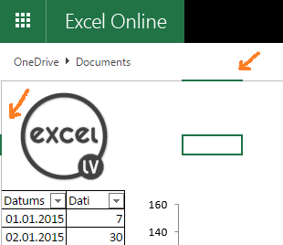 Excel-Online-indikatori-atrasanas-vietai