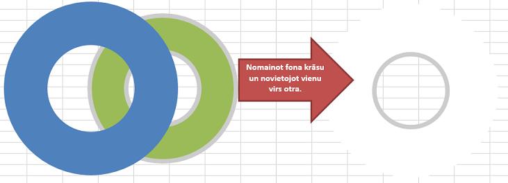 Excel-Dougnut
