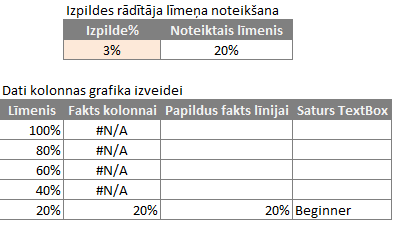 Excel-tabulas-grafikam
